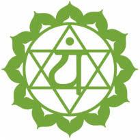 Cuarto Chakra ( Anahata ) – Harpal Kaur Kundalini Yoga